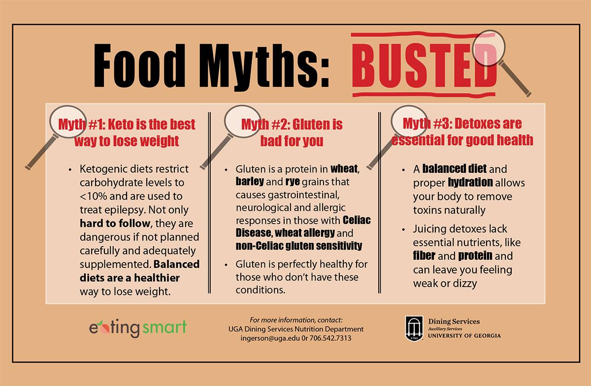 Food Myths: Busted
